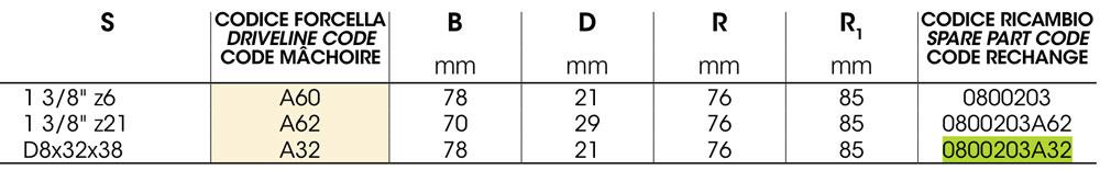 0800203A32 2 - Вилка кардана 2с Z8