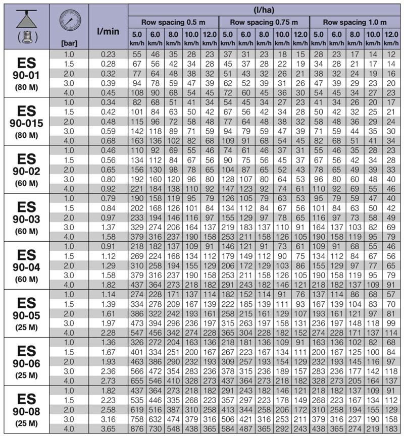 es90 2 - Розпилювач інжекторний спеціальний Lechler ES 90-03