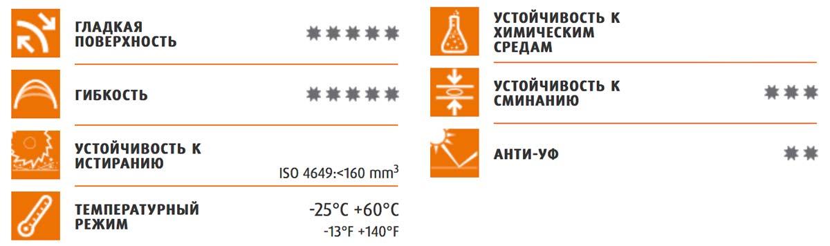 912904 - Шланг Merlett Vacupress Superelastic 50 мм