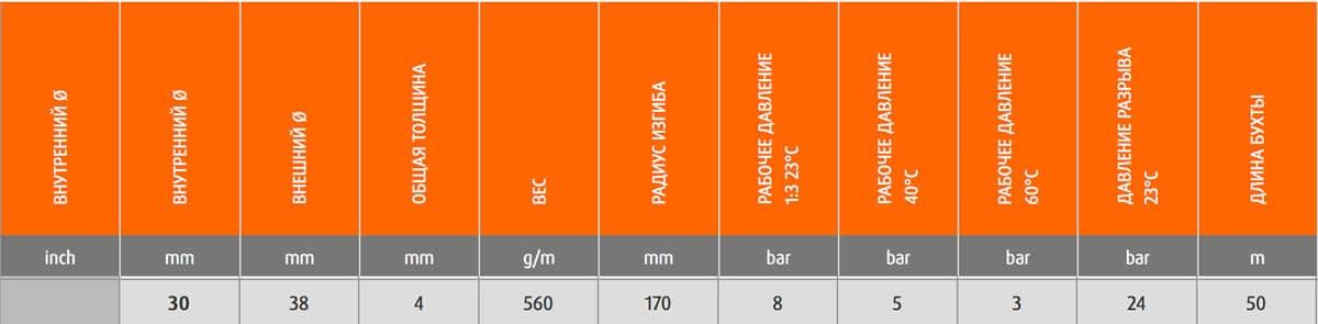 9150203080000 - Шланг Merlett Ragno CR 30 мм напірний 24 бар
