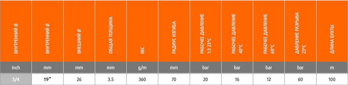 9150461960000 1 - Шланг Merlett Ragno 19 мм напірний 20 бар