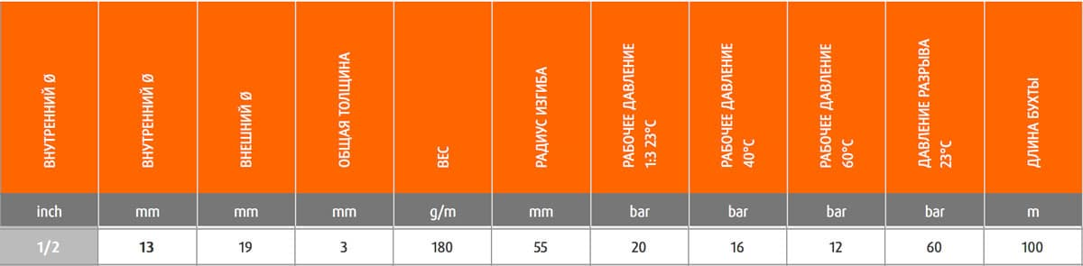 9150651330000 - Шланг Merlett Super Ragno 13 мм напірний 80 бар
