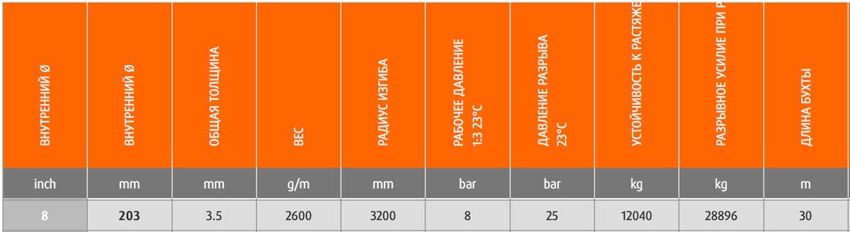 9151982049200 - Шланг Merlett Jamaica HD 204 мм плоский напірний 25 бар