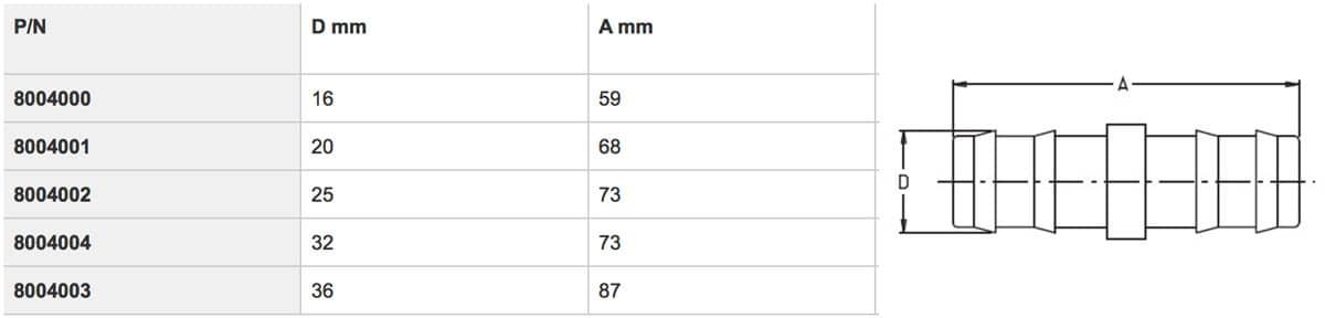 8004000 1 - Фітінг Geoline для шланга 32 мм