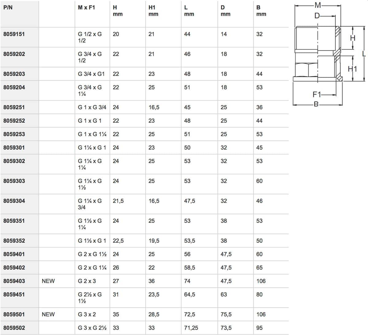 """8059304 - Перехідник 3/4""""M - 1""""1/4F"""