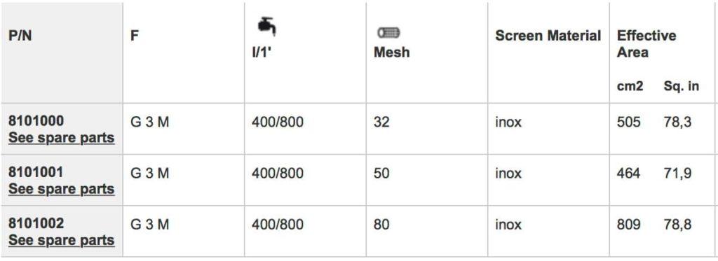 """8101000 2 1024x373 - Фільтр Geoline всмоктуючий 800 л/хв  3"""" 32 MESH"""