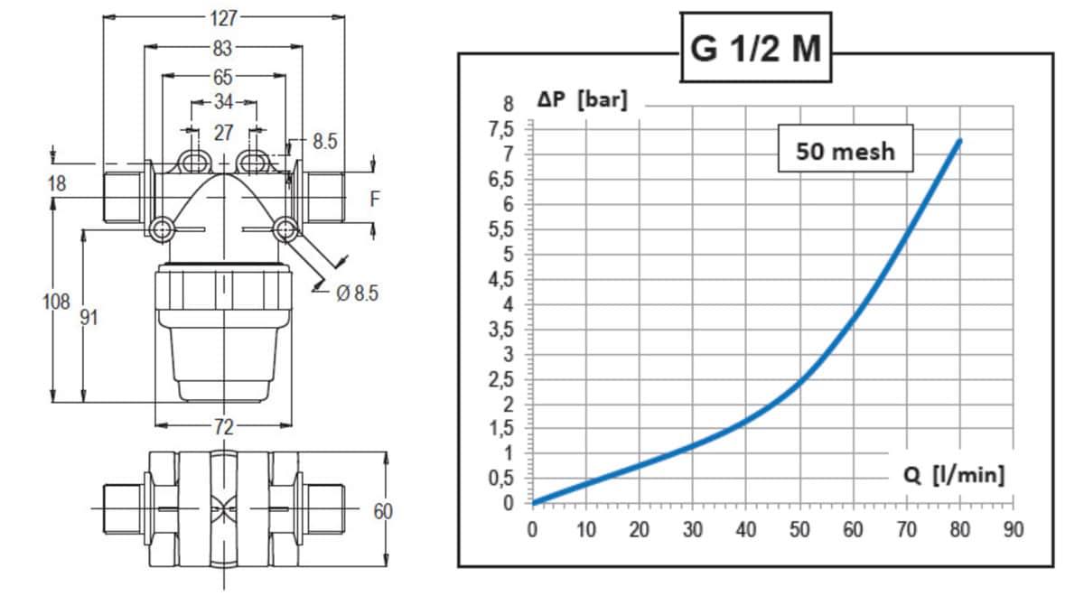 """8110002 3 - Фільтр Geoline лінійний 1/2"""" M 80MESH"""