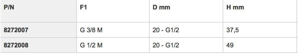 """8272008 2 1024x191 - Кріплення форсунки на трубу Geoline 20 мм 1/2"""" M"""